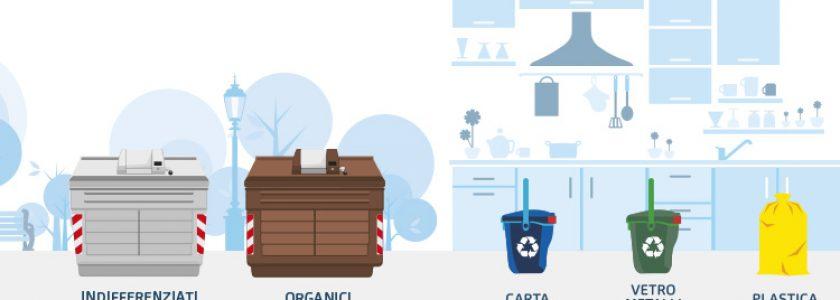 Nuovo piano di raccolta differenziata nel Comune di Brescia – Differenziata in centro: dal 28/8/17 i kit per la zona Rossa del Centro Storico